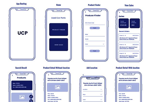 Application UI For UCP